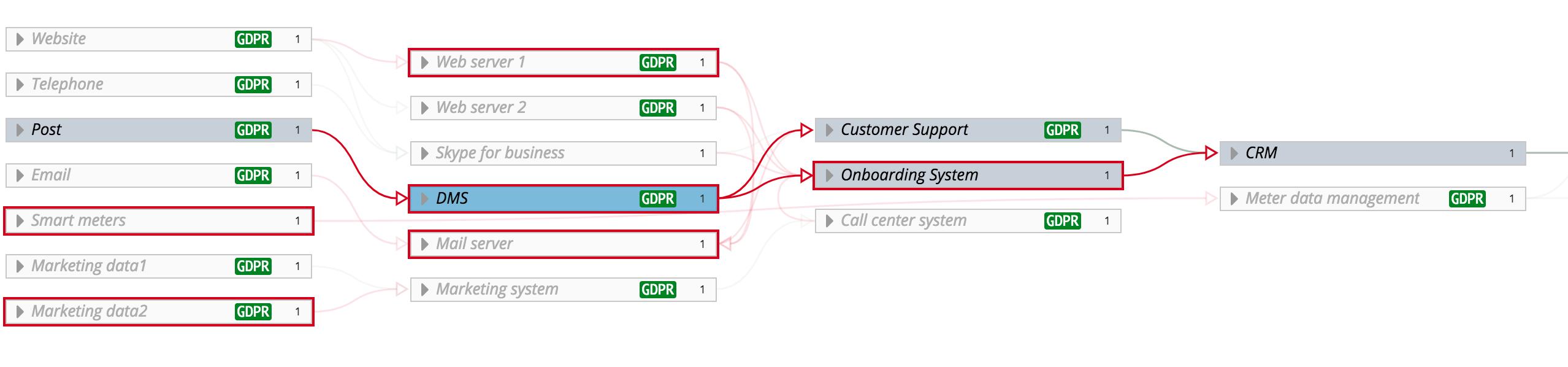 GDPR_Model